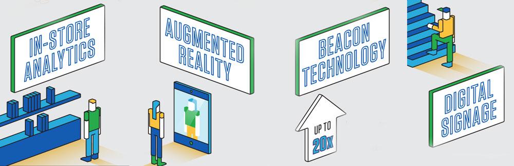 Fyra tunga virtuella trender i butik