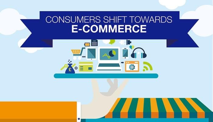 Konsumenterna vill ha effektiv shopping